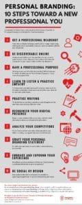 personal branding infographic